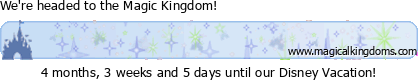 magicalkingdoms.com Ticker